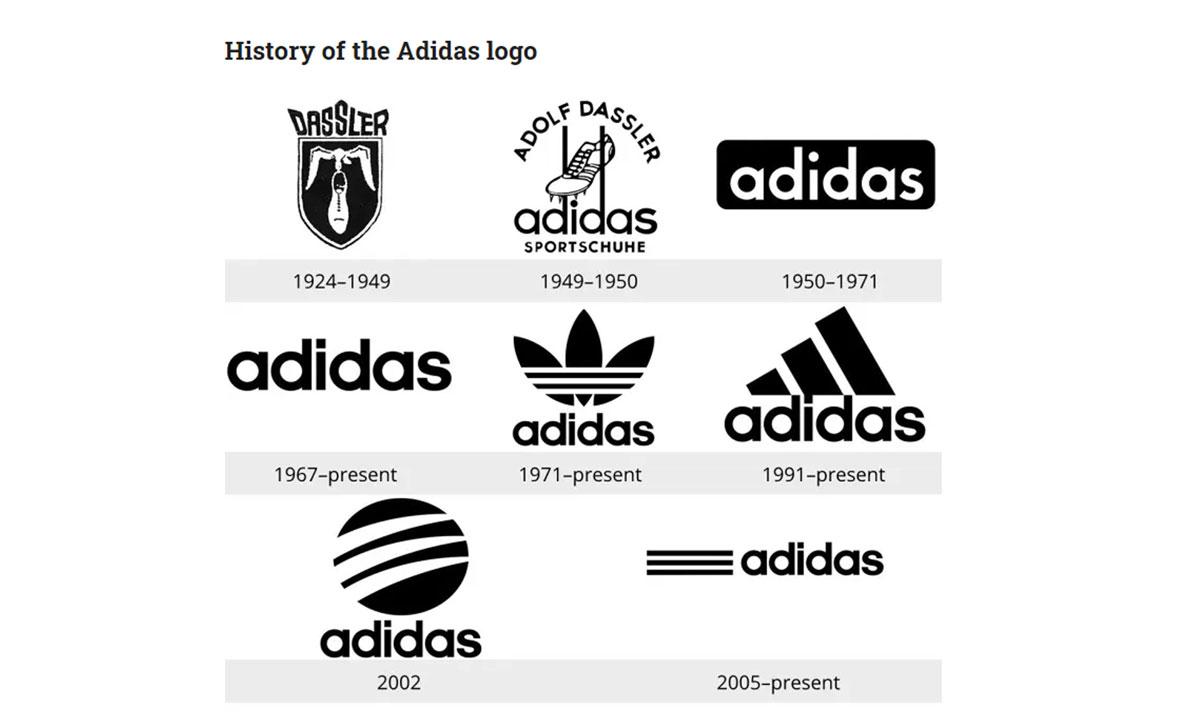 História loga adidas